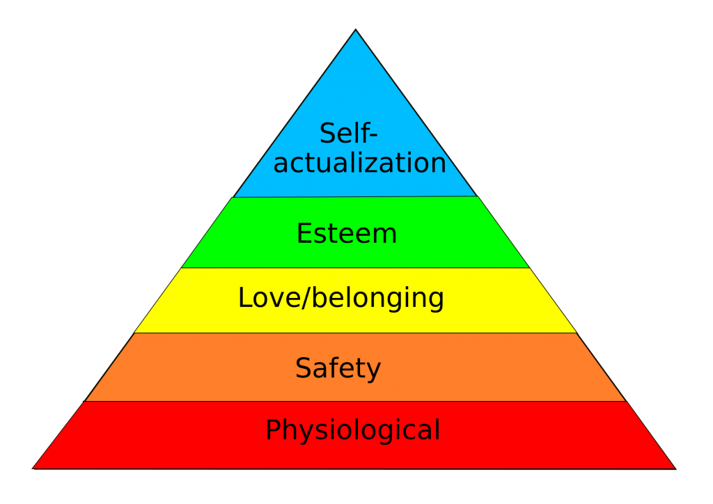 maslow-heirarchy